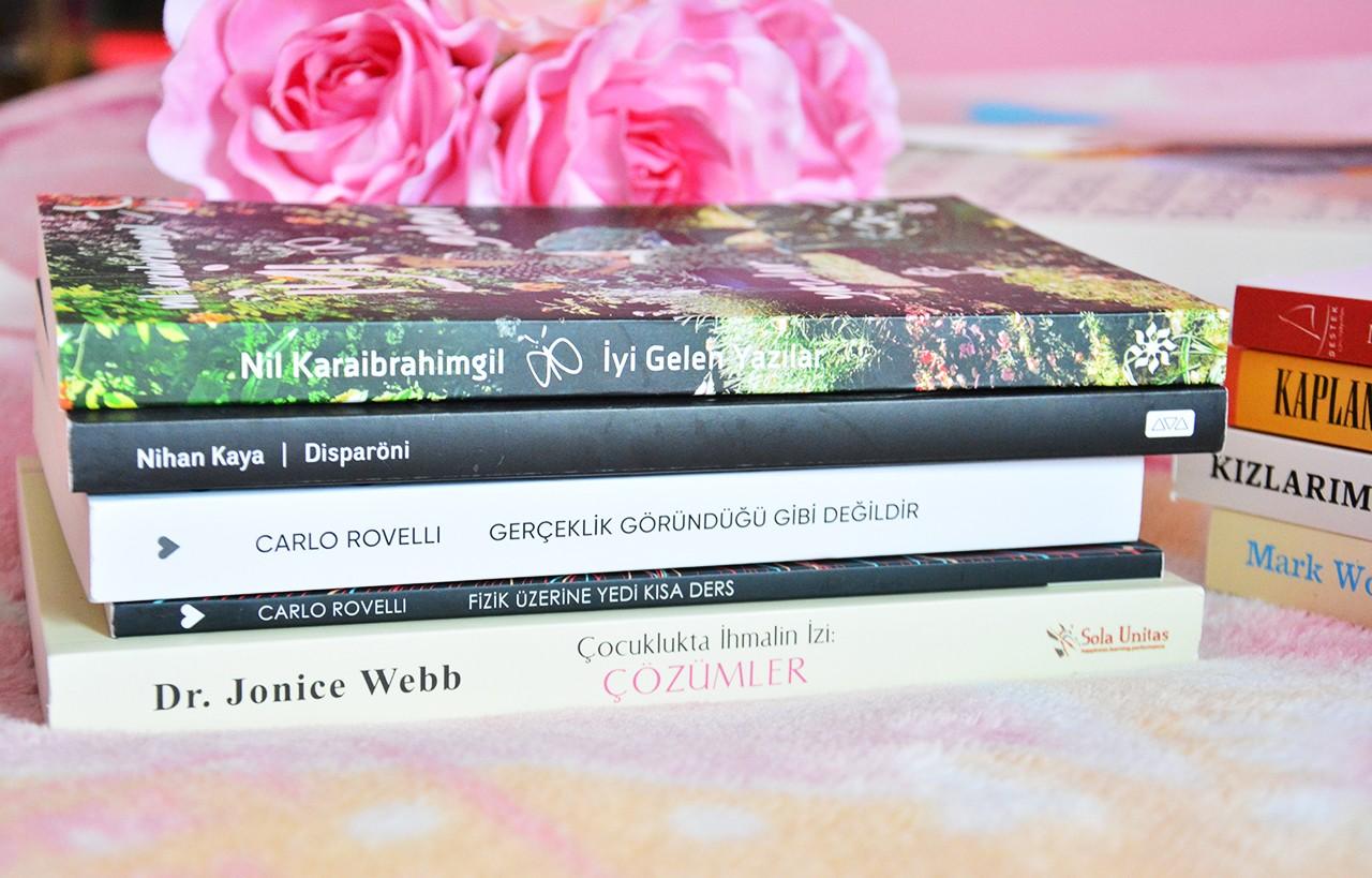 Amazon Kitap Alışverişim